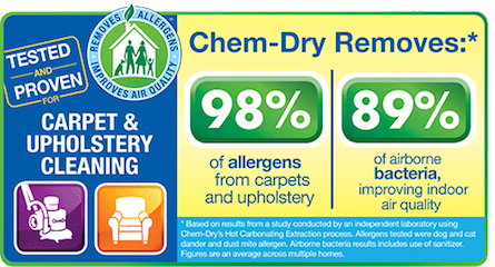 Brown's Chem-Dry removes 98% of allergens in carpet and upholstery and 89% of airborne bacteria in Hutchinson and Cokato MN